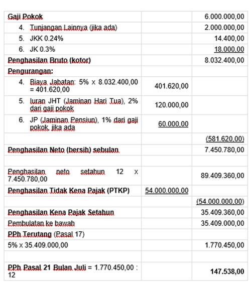 Ilustrasi perhitungan pajak pph pasal 21
