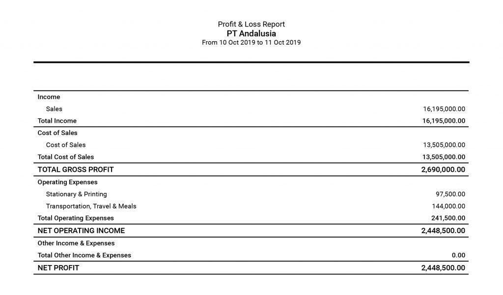 laporan keuangan perusahaan dagang laba rugi