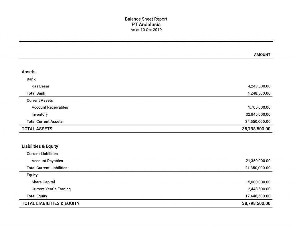 laporan keuangan perusahaan dagang neraca