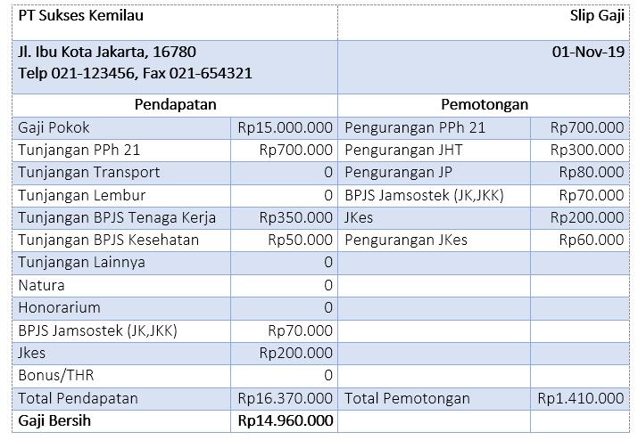 Contoh tabel perhitungan take home pay harmony