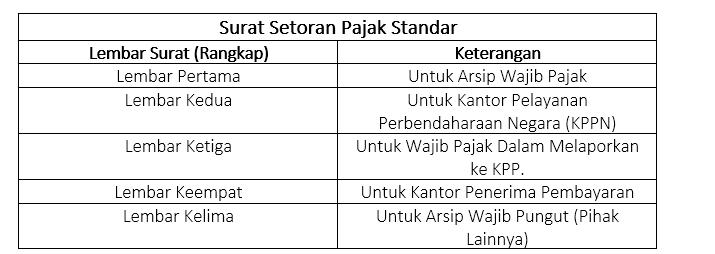 Surat setoran pajak standar harmony