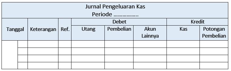 Format jurnal pengeluaran kas harmony 1