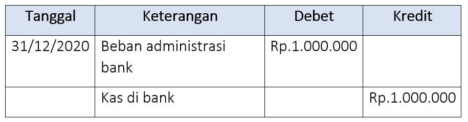 Jurnal umum biaya administrasi 1 harmony