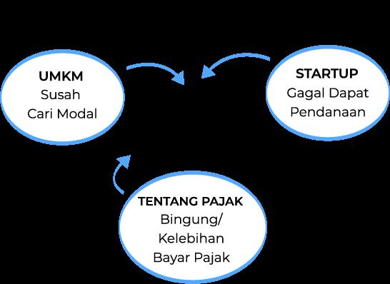 Laporan keuangan infografis 3