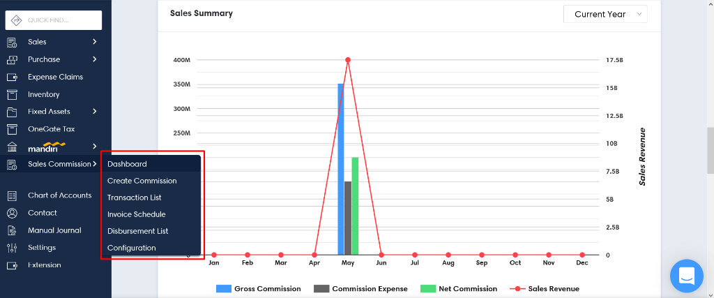Fitur sales commission tracking