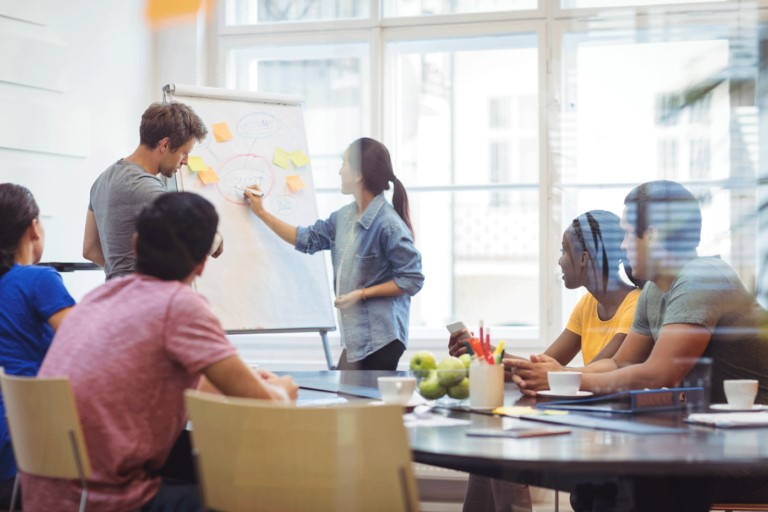 Apa itu intrapreneurship