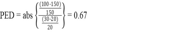 Perhitungan elastisitas permintaan1