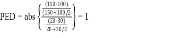 Perhitungan elastisitas permintaan2